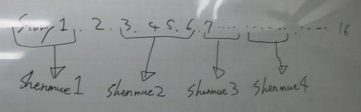 Chapitres Shenmue III