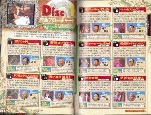 Shenmue: Ichishou Yokosuka Saisoku Kouryaku Guide