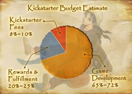 Shenmue III Kickstarter